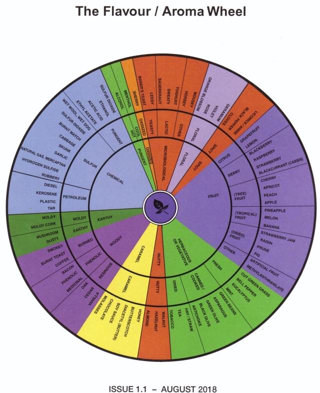 wine wheel 001